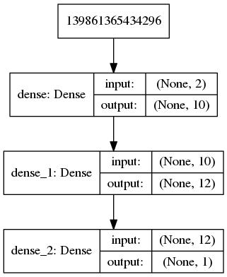 src/neural_networks/model.png
