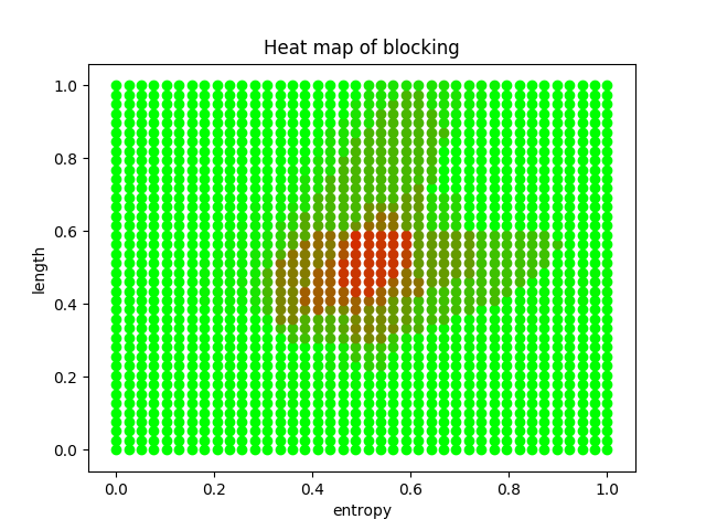 report/img/deffender_heatmap.png