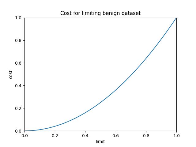 results/optimal/1-loss.png
