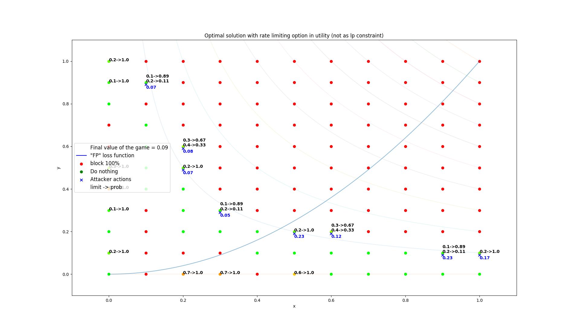 results/optimal/1-summarization.png