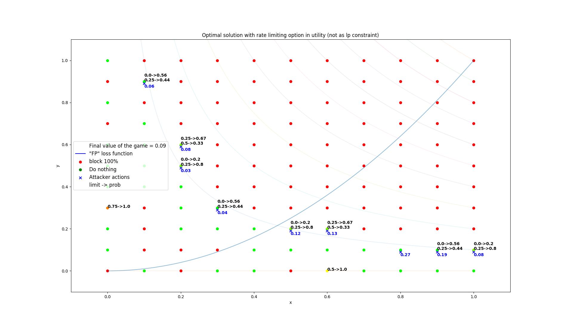 results/optimal/2-summarization.png