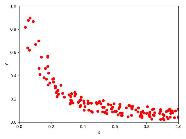 results/optimal/false_positive_constraint/data.png